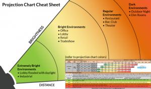 Sheet_BrightvsDistance