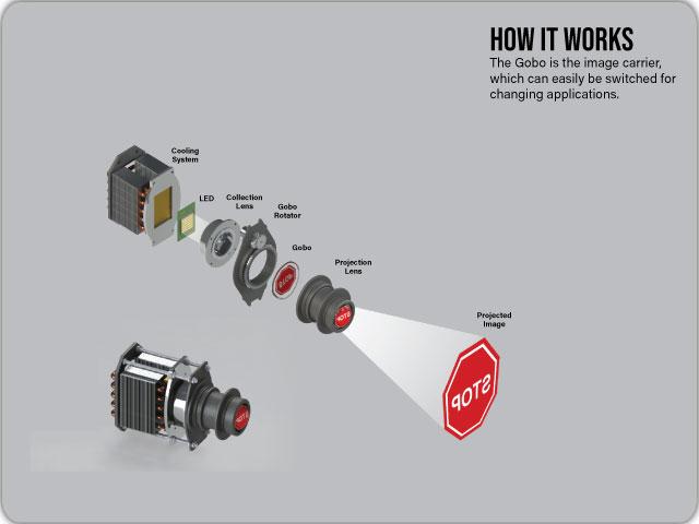 Virtual Signage Infographic