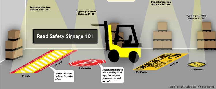 Projected Safety Signage Gobos And Gobo Projectors